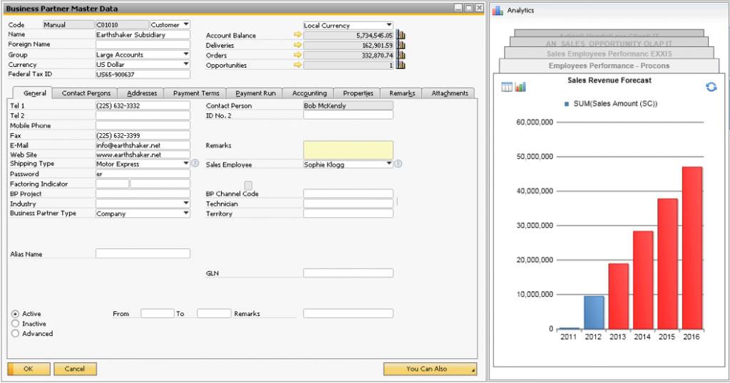 SAP B1 Pervasive Analytics Dashboard