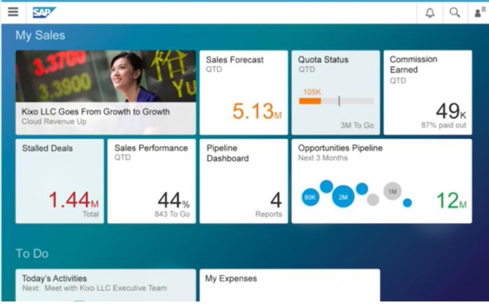 Dashboard SAP