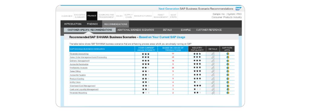 SAP Business Scenario Recommendations Report